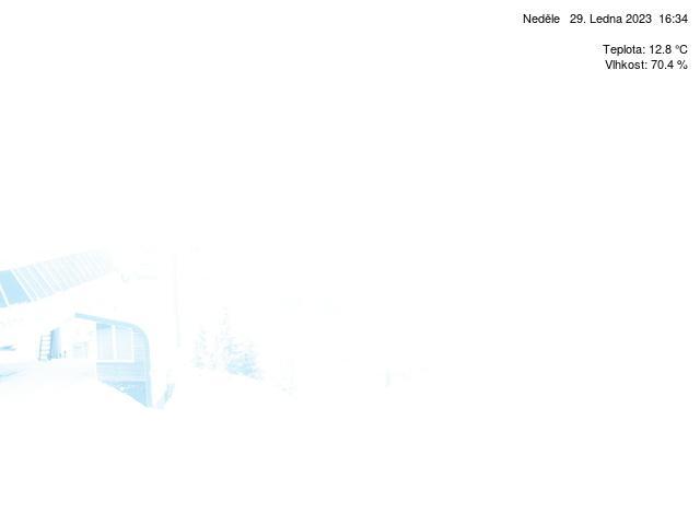 Śnieżka ze Szpindlerowego Młyna - Karpacz